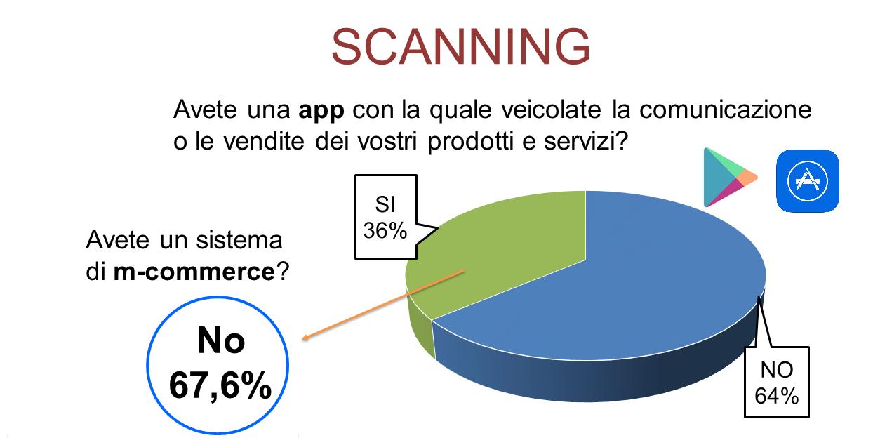 mobile-marketing-informaticapratica-2