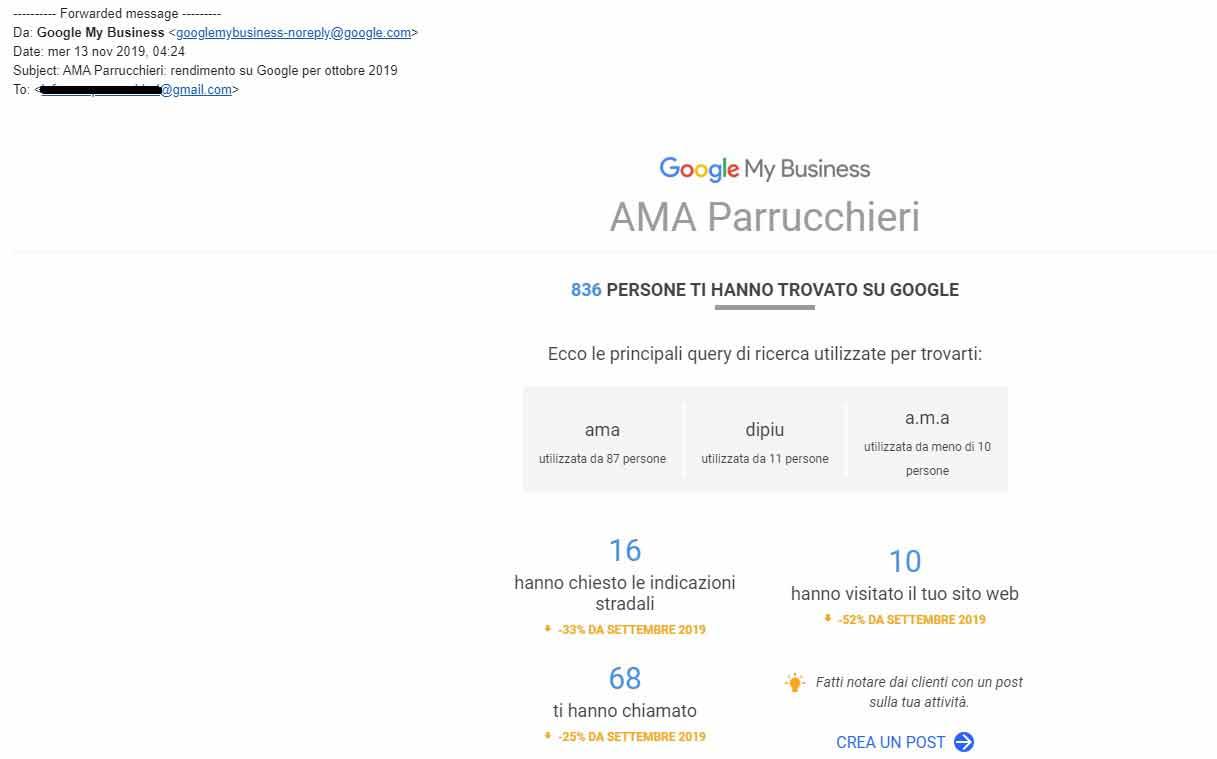 Rendimento-AMA-Parrucchieri-Ottobre-tour-virtuale-google